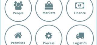 Business functions_six.jpg